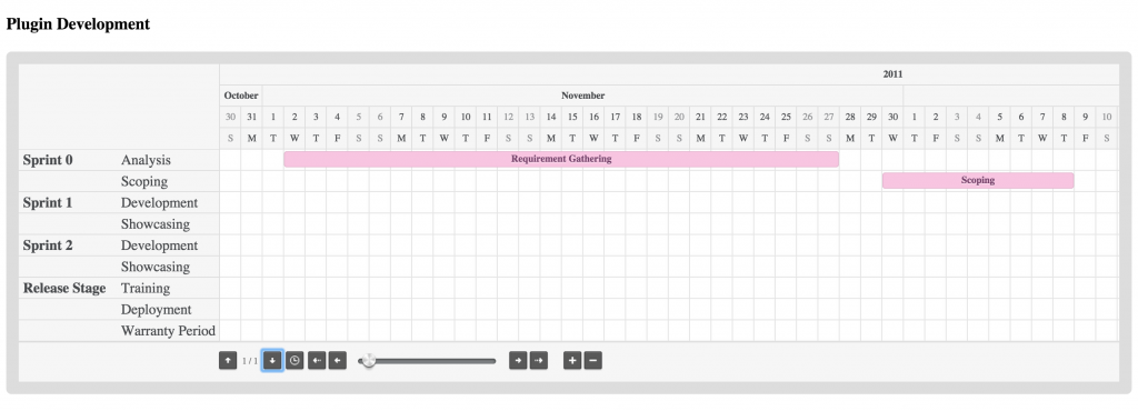 How To Develop A Gantt Chart Userview Menu Knowledge Base For V5